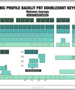 Tai-Hao Cubic Mykonos Backlit PBT Double Shot 142 Keycap Set